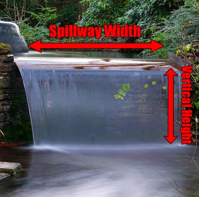 spillway width and vertical height for waterfalls pond pump